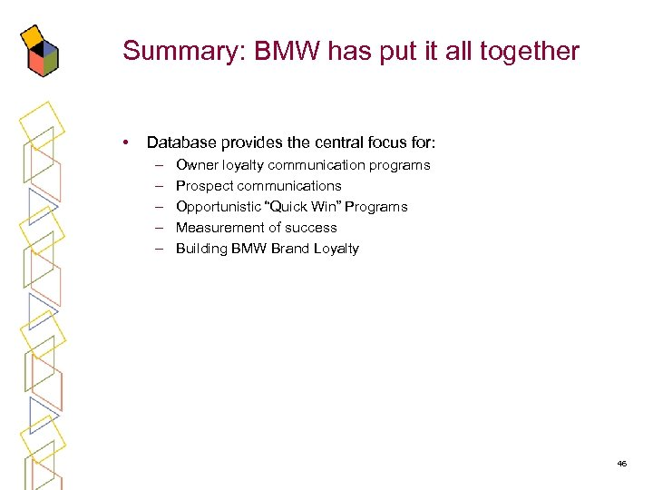Summary: BMW has put it all together • Database provides the central focus for: