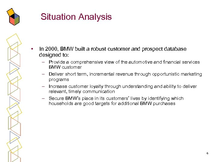 Situation Analysis • In 2000, BMW built a robust customer and prospect database designed