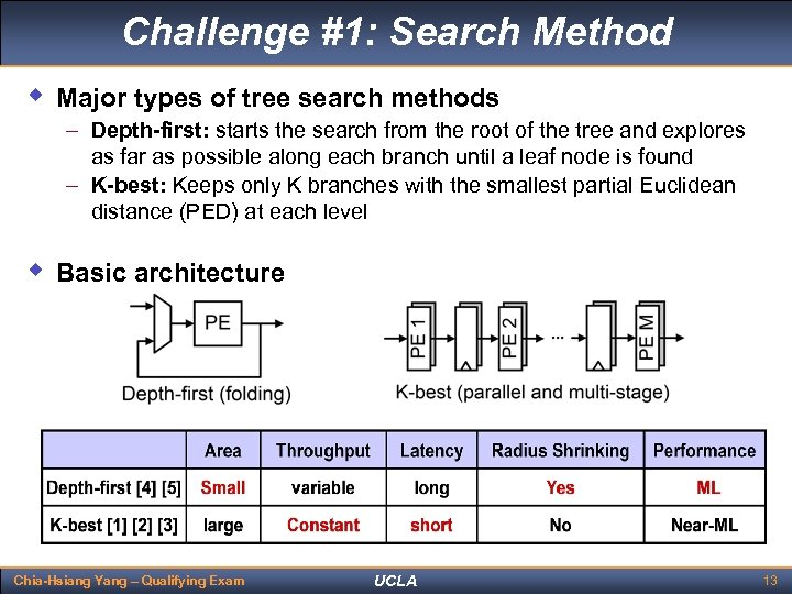 Challenge #1: Search Method w Major types of tree search methods – Depth-first: starts