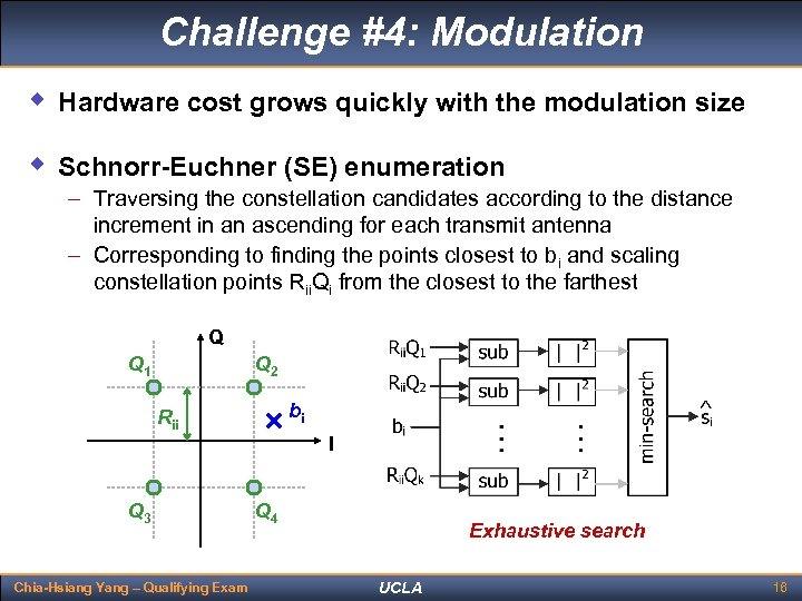 Challenge #4: Modulation w Hardware cost grows quickly with the modulation size w Schnorr-Euchner