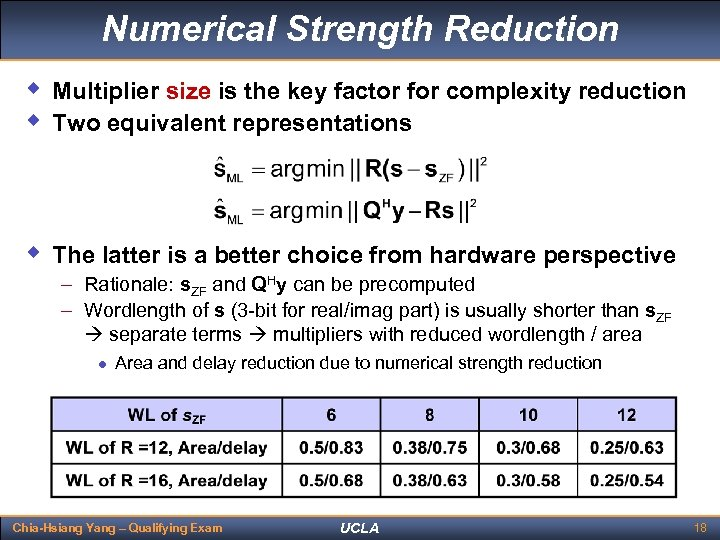 Numerical Strength Reduction w Multiplier size is the key factor for complexity reduction w