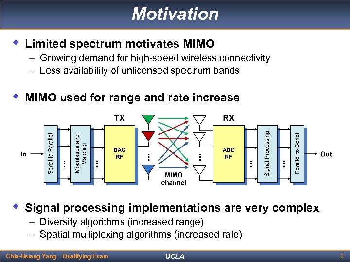 Motivation w Limited spectrum motivates MIMO – Growing demand for high-speed wireless connectivity –