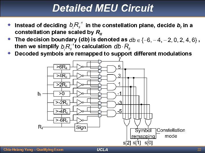 Detailed MEU Circuit w Instead of deciding w w in the constellation plane, decide