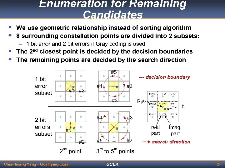 Enumeration for Remaining Candidates w We use geometric relationship instead of sorting algorithm w