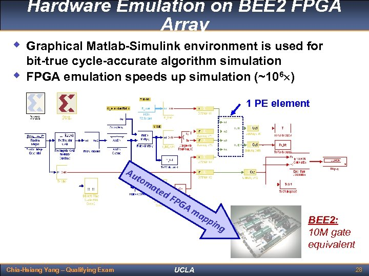 Hardware Emulation on BEE 2 FPGA Array w Graphical Matlab-Simulink environment is used for