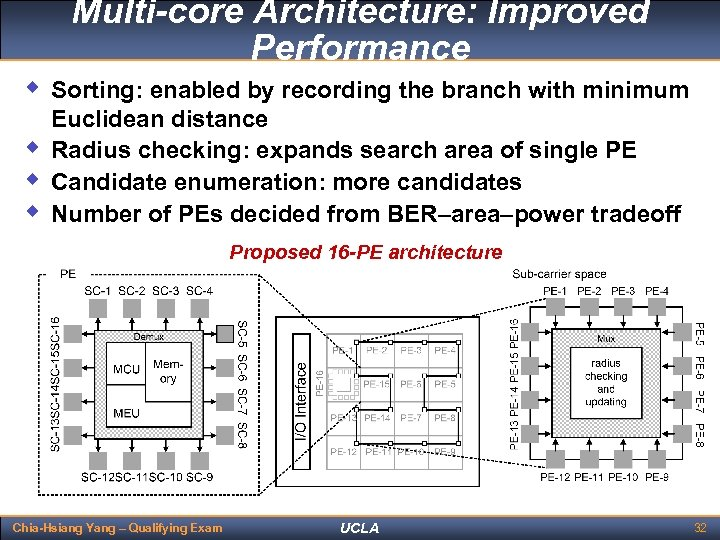 Multi-core Architecture: Improved Performance w Sorting: enabled by recording the branch with minimum w