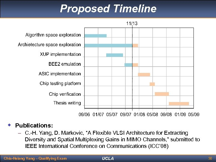 "Proposed Timeline w Publications: – C. -H. Yang, D. Markovic, ""A Flexible VLSI Architecture"