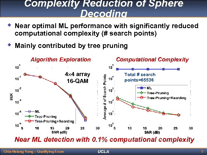 Complexity Reduction of Sphere Decoding w Near optimal ML performance with significantly reduced computational