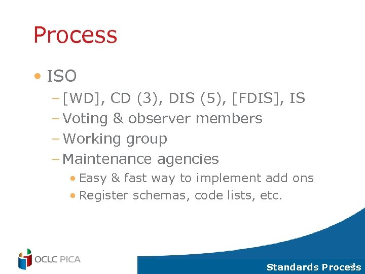 Process • ISO – [WD], CD (3), DIS (5), [FDIS], IS – Voting &