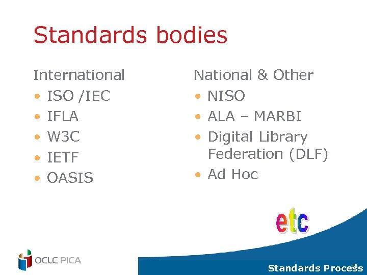 Standards bodies International • ISO /IEC • IFLA • W 3 C • IETF