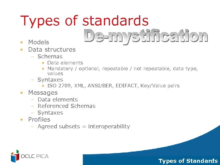 Types of standards • Models • Data structures – Schemas • Data elements •