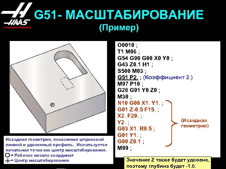 G 51 - МАСШТАБИРОВАНИЕ (Пример) Исходная геометрия, показанная штриховой линией и удвоенный профиль. Используется
