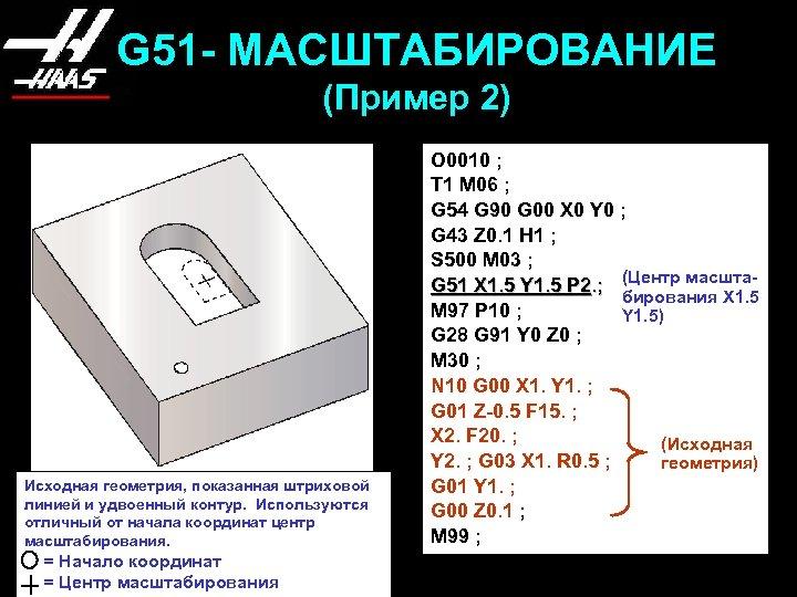 G 51 - МАСШТАБИРОВАНИЕ (Пример 2) Исходная геометрия, показанная штриховой линией и удвоенный контур.