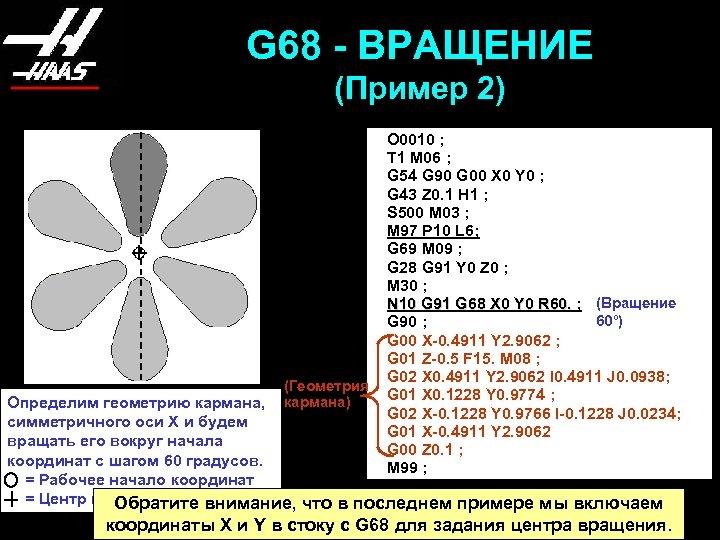 G 68 - ВРАЩЕНИЕ (Пример 2) (Геометрия кармана) O 0010 ; T 1 M