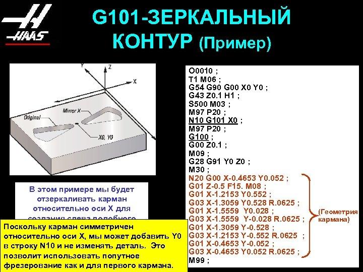G 101 -ЗЕРКАЛЬНЫЙ КОНТУР (Пример) O 0010 ; T 1 M 06 ; G