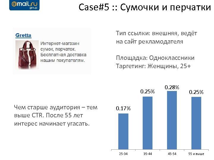 Case#5 : : Сумочки и перчатки Тип ссылки: внешняя, ведёт на сайт рекламодателя Площадка: