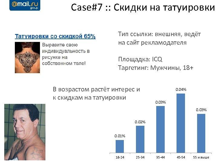 Case#7 : : Скидки на татуировки Тип ссылки: внешняя, ведёт на сайт рекламодателя Площадка: