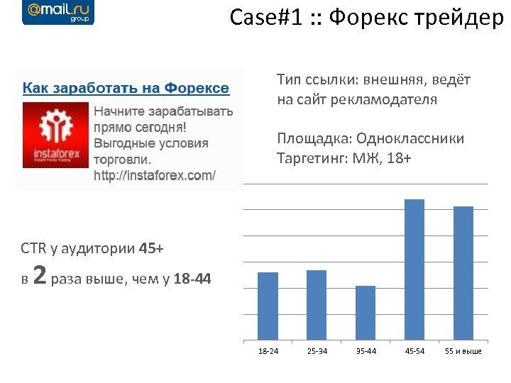 Case#1 : : Форекс трейдер Тип ссылки: внешняя, ведёт на сайт рекламодателя Площадка: Одноклассники