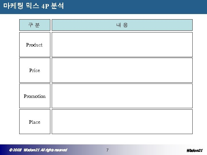 마케팅 믹스 4 P 분석 구분 내용 Product Price Promotion Place © 2008 Wisdom