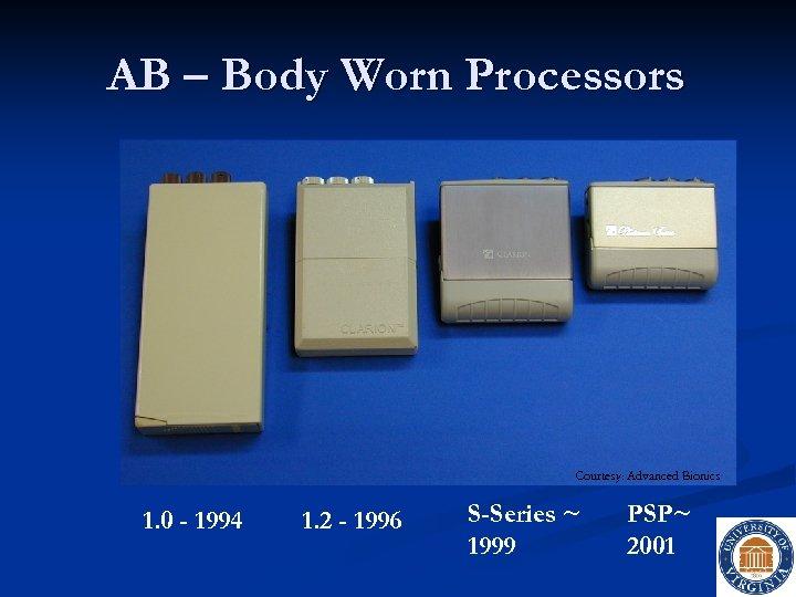 AB – Body Worn Processors Courtesy: Advanced Bionics 1. 0 - 1994 1. 2
