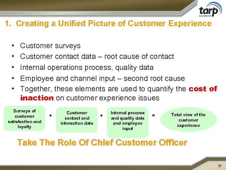 1. Creating a Unified Picture of Customer Experience • • • Customer surveys Customer