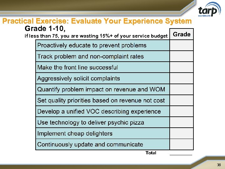 Practical Exercise: Evaluate Your Experience System Grade 1 -10, if less than 75, you