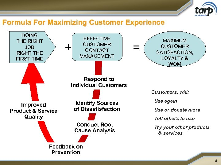 Formula For Maximizing Customer Experience DOING THE RIGHT JOB RIGHT THE FIRST TIME +