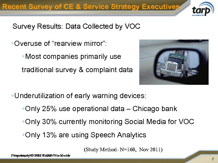 Recent Survey of CE & Service Strategy Executives Survey Results: Data Collected by VOC