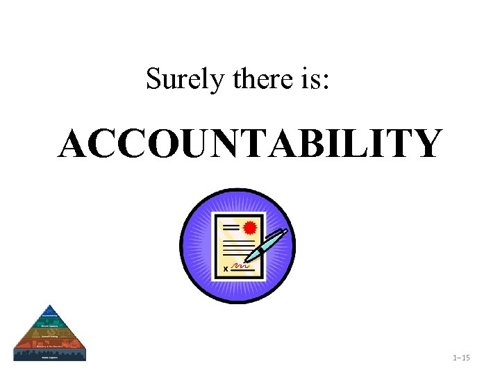 Surely there is: ACCOUNTABILITY 1– 15