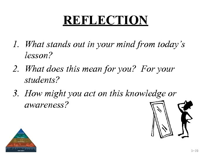 REFLECTION 1. What stands out in your mind from today's lesson? 2. What does