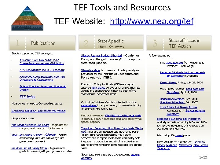 TEF Tools and Resources TEF Website: http: //www. nea. org/tef 1 Publications Studies supporting