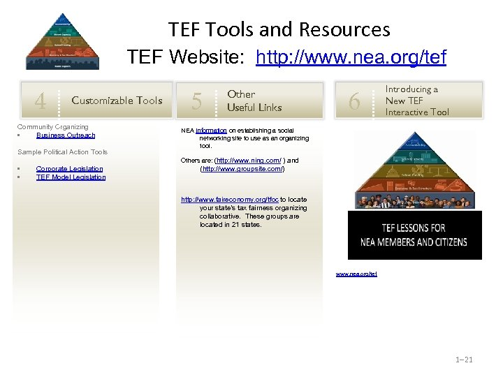TEF Tools and Resources TEF Website: http: //www. nea. org/tef 4 Customizable Tools Community