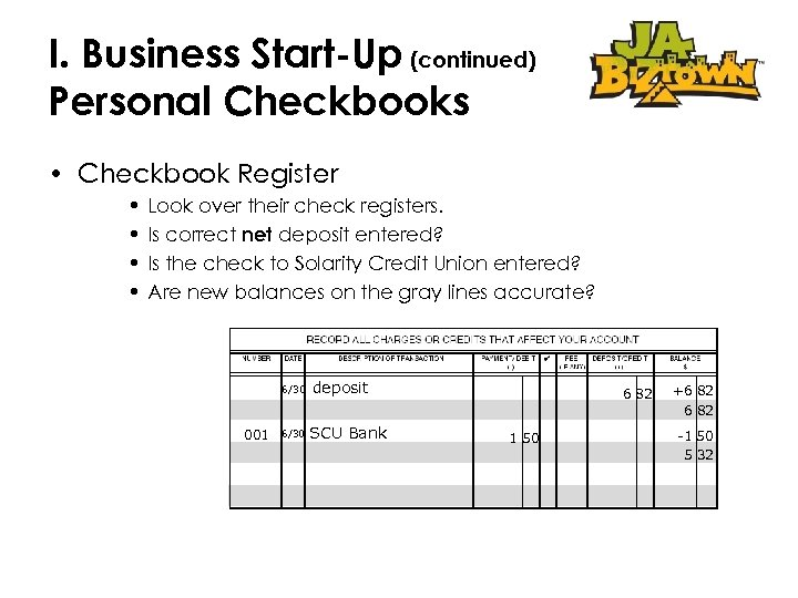 I. Business Start-Up (continued) Personal Checkbooks • Checkbook Register • • Look over their