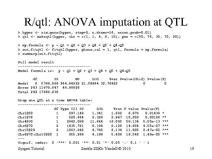 R/qtl: ANOVA imputation at QTL > hyper <- sim. geno(hyper, step=2, n. draws=16, error.