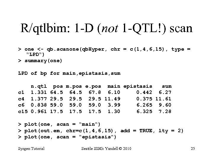 R/qtlbim: 1 -D (not 1 -QTL!) scan > one <- qb. scanone(qb. Hyper, chr