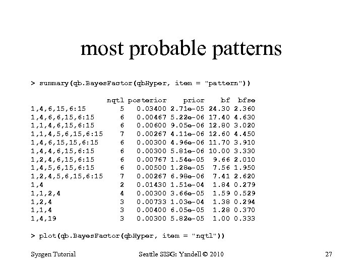 most probable patterns > summary(qb. Bayes. Factor(qb. Hyper, item =