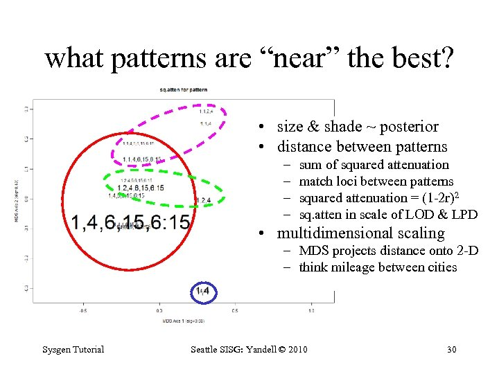 "what patterns are ""near"" the best? • size & shade ~ posterior • distance"