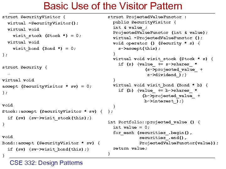 Basic Use of the Visitor Pattern struct Security. Visitor { virtual ~Security. Visitor(); virtual