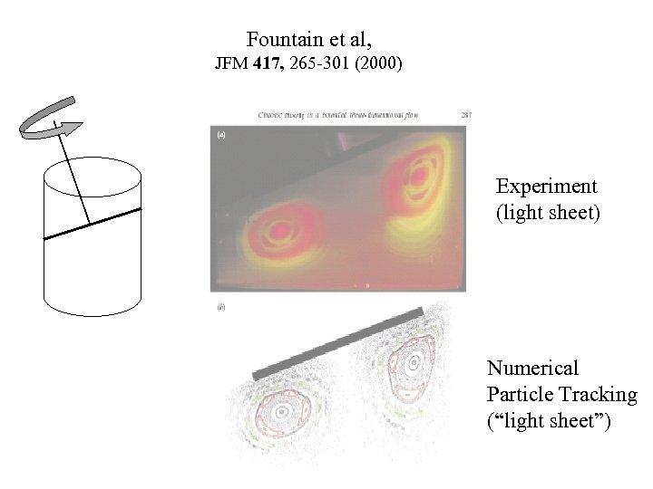 Fountain et al, JFM 417, 265 -301 (2000) Experiment (light sheet) Numerical Particle Tracking