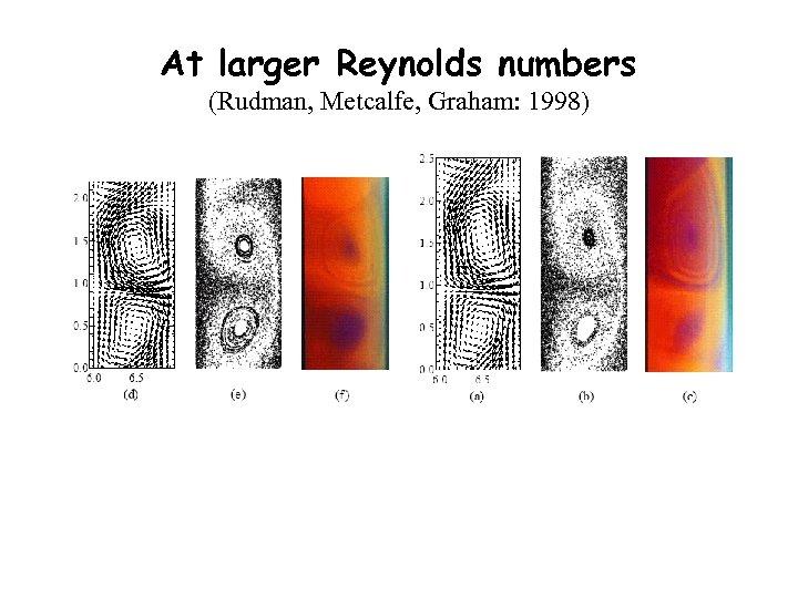 At larger Reynolds numbers (Rudman, Metcalfe, Graham: 1998)