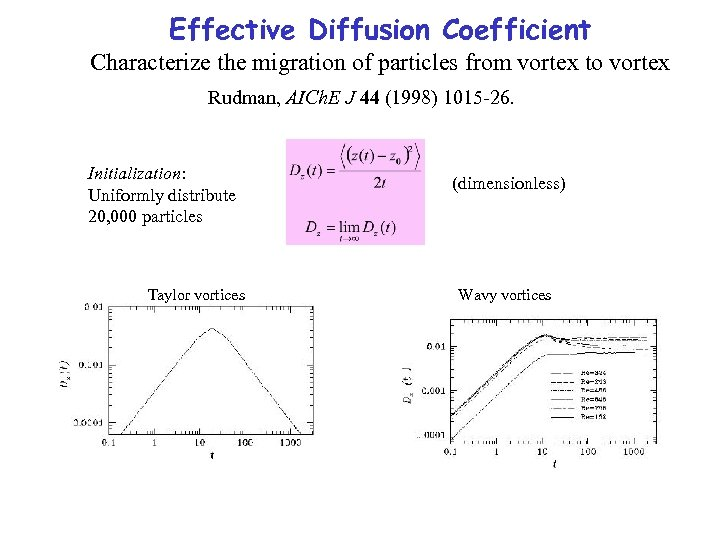 Effective Diffusion Coefficient Characterize the migration of particles from vortex to vortex Rudman, AICh.