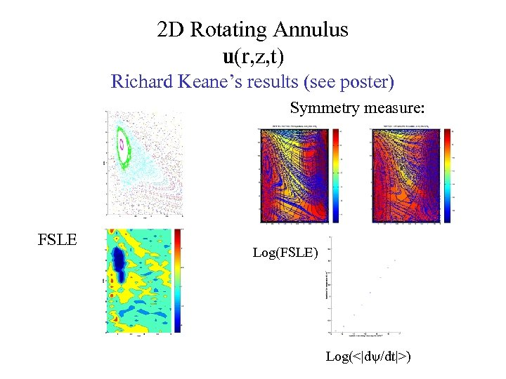 2 D Rotating Annulus u(r, z, t) Richard Keane's results (see poster) Symmetry measure: