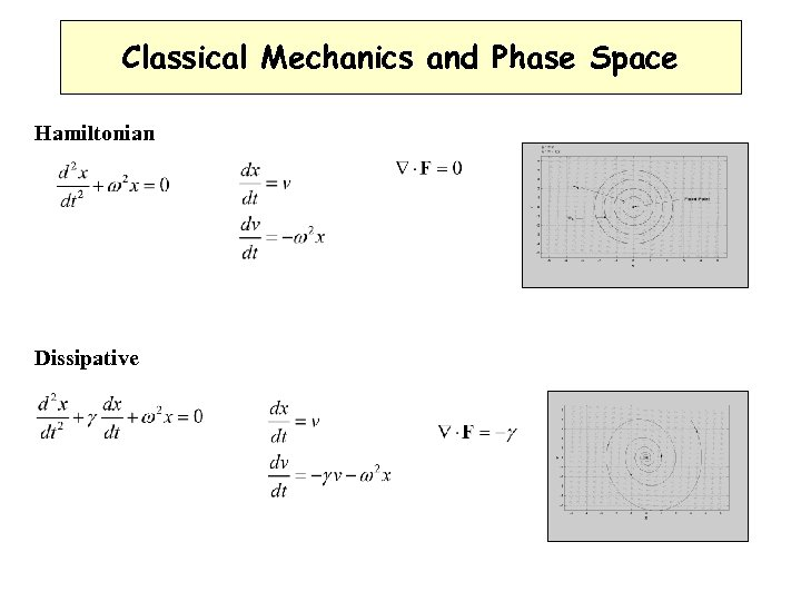 Classical Mechanics and Phase Space Hamiltonian Dissipative