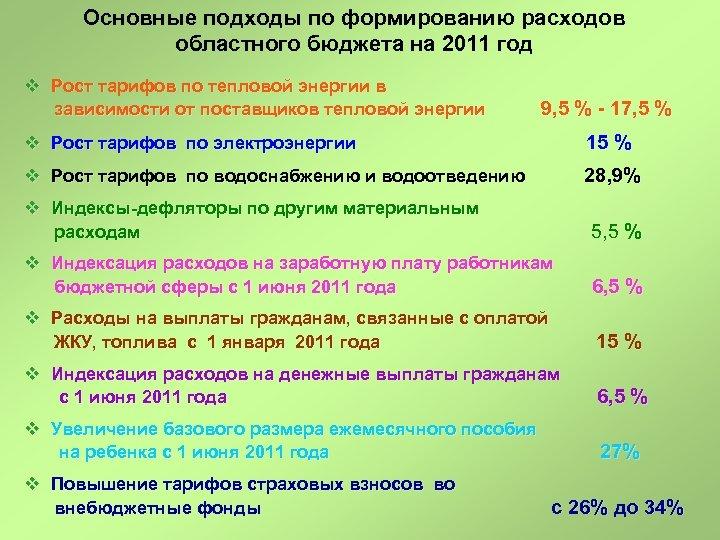 Основные подходы по формированию расходов областного бюджета на 2011 год v Рост тарифов по