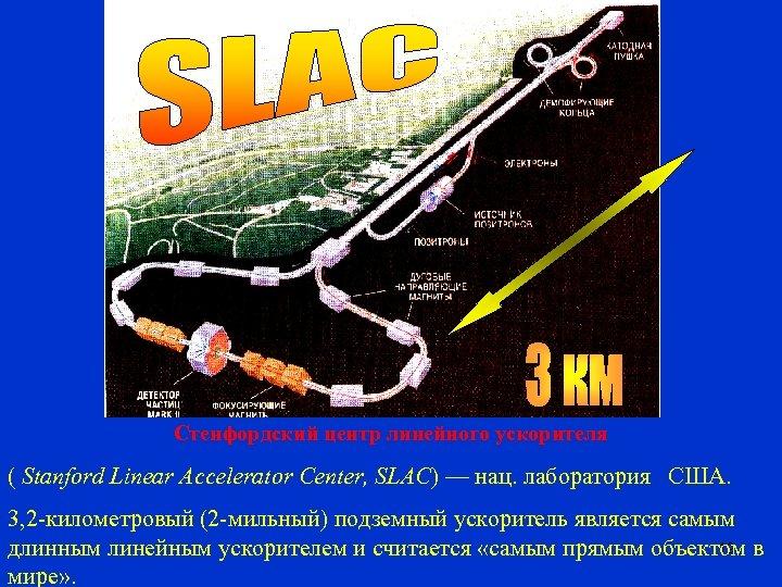Стенфордский центр линейного ускорителя ( Stanford Linear Accelerator Center, SLAC) — нац. лаборатория США.