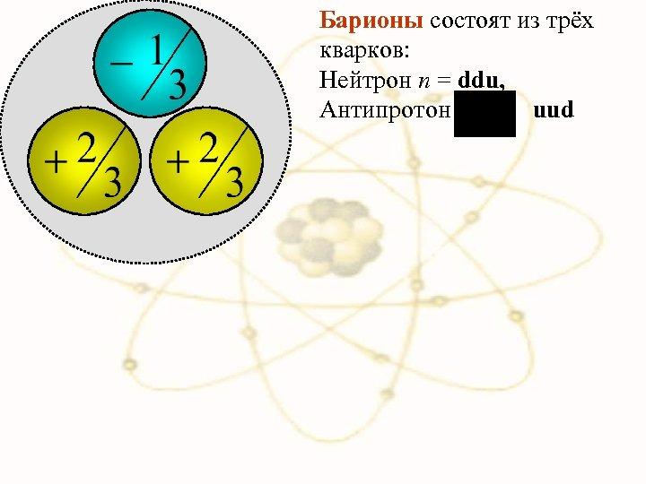 Барионы состоят из трёх кварков: Нейтрон n = ddu, Антипротон uud