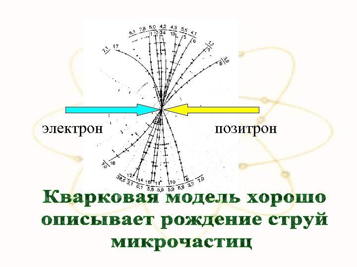 электрон позитрон