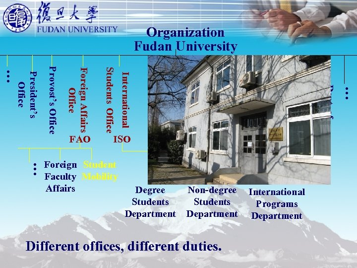 Organization Fudan University ISO … Foreign Student Faculty Mobility Affairs Degree Students Department Non-degree