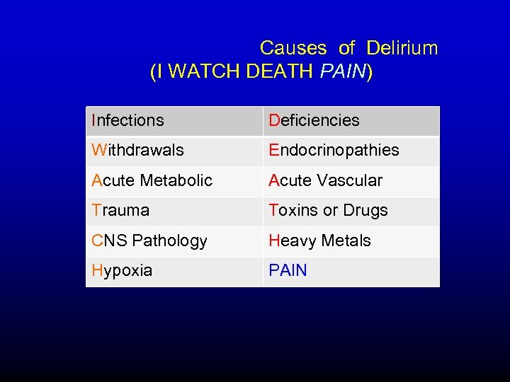 Causes of Delirium (I WATCH DEATH PAIN) Infections Deficiencies Withdrawals Endocrinopathies Acute Metabolic
