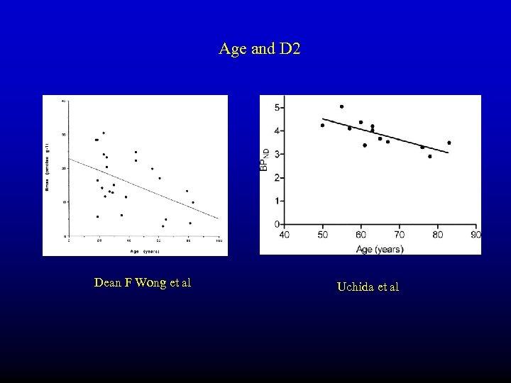 Age and D 2 Dean F Wong et al Uchida et al